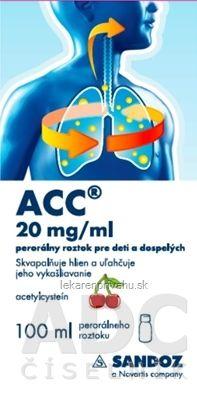 ACC 20 mg/ml perorálny roztok pre deti a dospelých